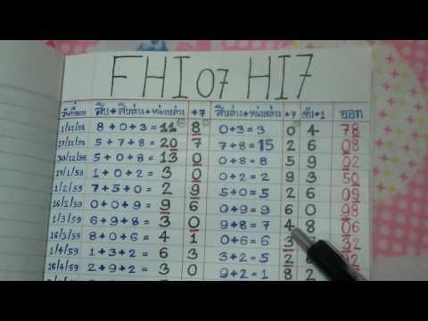 สูตรให้เลขเด่นสองตัวล่าง 16/8/59 เข้า22งวดติดถูกทั้งปี59+สูตรดับล่างดับถูกทั้งปี59 เลขเด็ด BY JEAW
