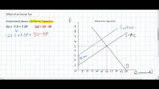 Calculating the Effects of a Specific, Indirect Tax