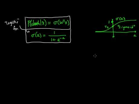 (ML 15.3) Logistic regression (binary) - intuition