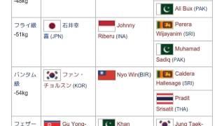 「1978年アジア競技大会におけるボクシング競技」とは ウィキ動画