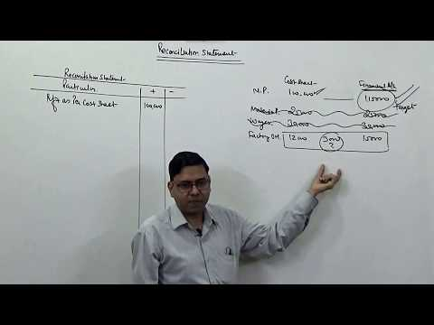 Reconciliation of Cost & Financial Statements (Introduction) Part-1 ~ Costing for B.Com/CA/CS/CWA