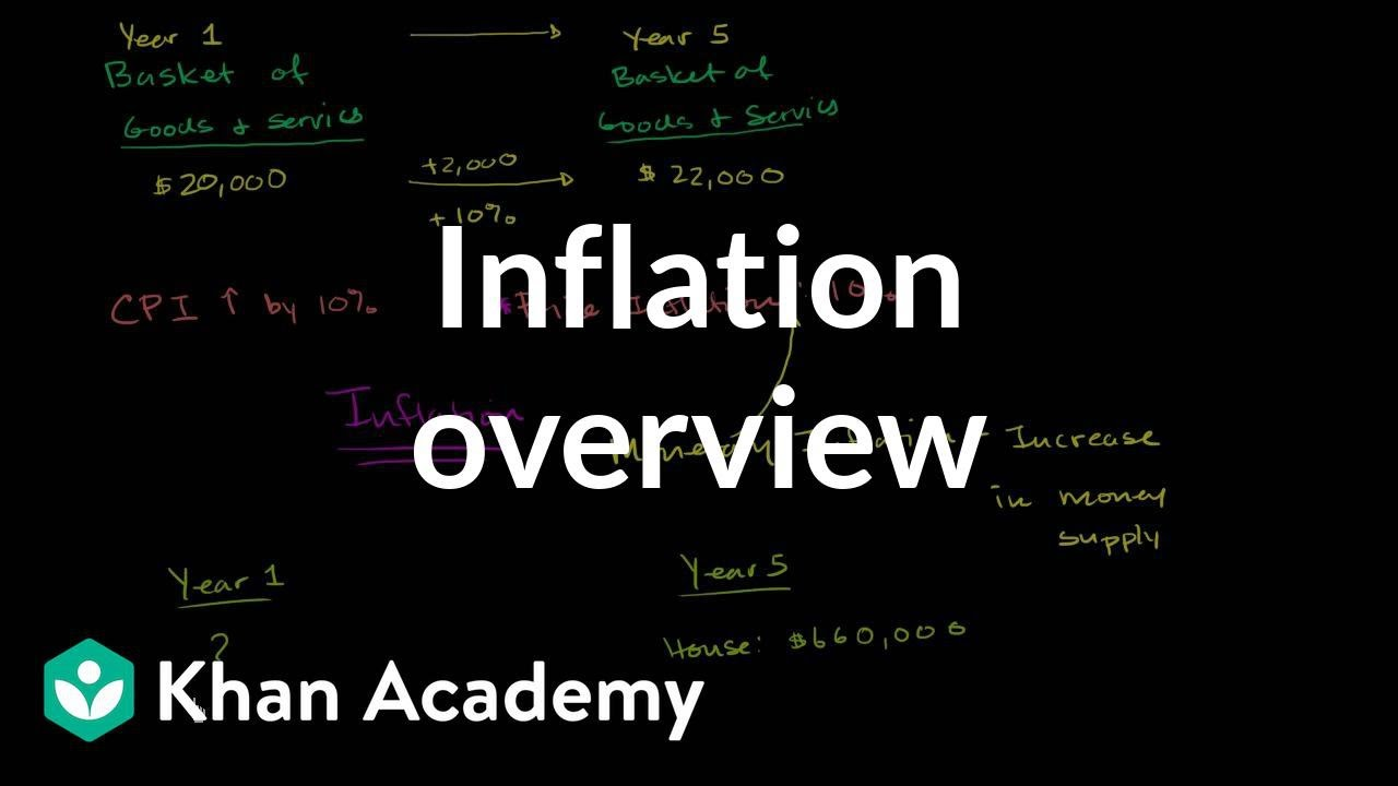 Inflation Overview | Inflation | Finance & Capital Markets | Khan Academy
