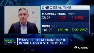 Marvell Tech CEO on acquiring data center company Inphi, 5G growth