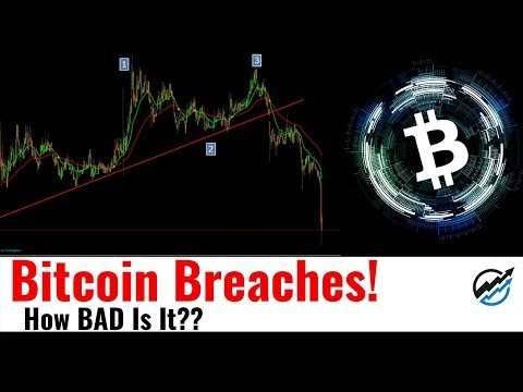 Bitcoin Breaches Top Formation! How Bad Is It?