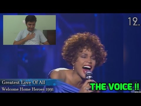 Whitney Houston   -Top 20 Performances  | Reaction