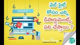 Learn Website Development Process in Telugu | Software Application Development | Smart Telugu
