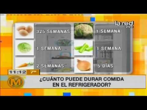 Cuanto dura la comida preparada en el refrigerador