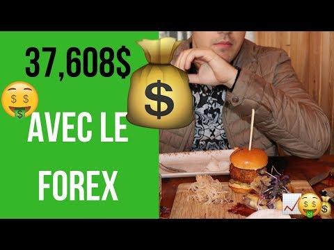 37,608$-de-profit-avec-le-forex-trading-!-💰-les-temps-ont-changé-!-😍