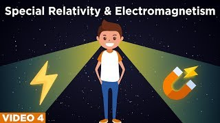 Albert Einstein's Theory Of Relativity (VIDEO 4) | Special Relativity and Electromagnetism