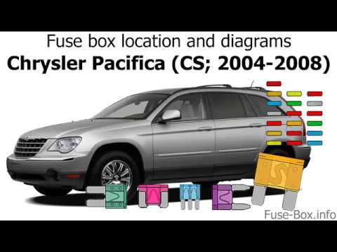 Fuse box location and diagrams: Chrysler Pacifica (CS; 2004-2008) - YouTube  YouTube
