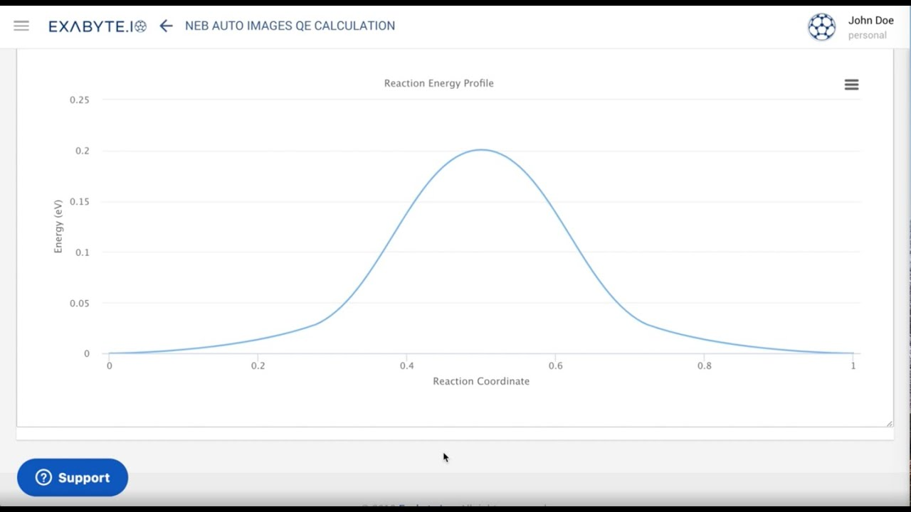 Reaction Energy Profile (VASP) - Exabyte io Documentation