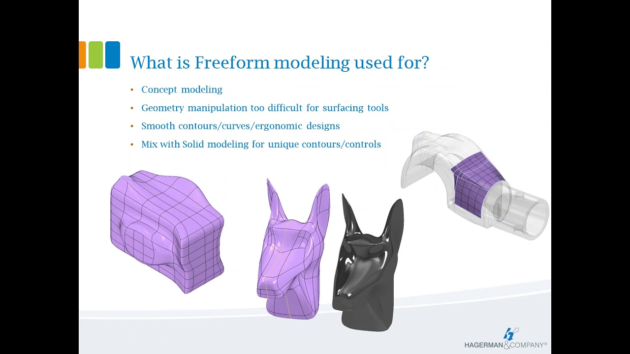 Freeform & Surface Modeling with Autodesk Inventor