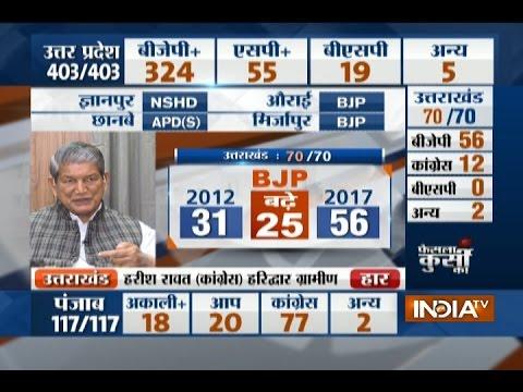 Uttarakhand election results: Harish Rawat speaks to IndiaTV after Congress loses polls