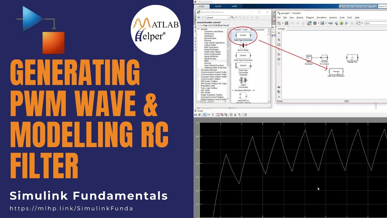 Generating PWM wave and Modelling RC filter in Simulink | Simulink Tutorial