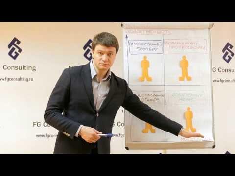 видео: 4 типа подчиненных - 4 стиля управления. Часть 1