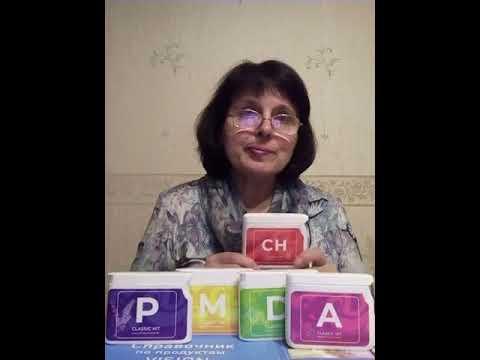 🏃♀ Мультивитаминный энерготоник «CH» для повышения сил, бодрости, настроения