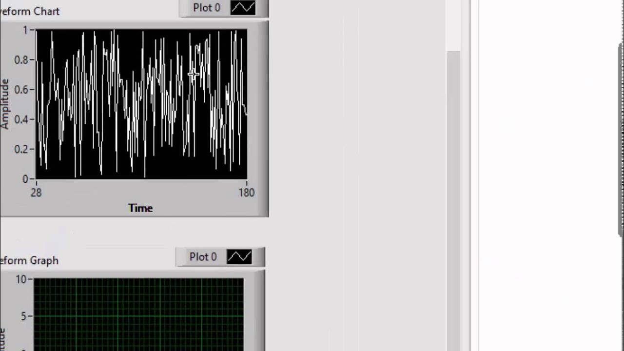 VI High 63 - What's the Difference Between LabVIEW Waveform Charts and  Waveform Graphs?