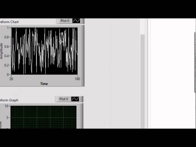 VI High — VI High 63 - What's the Difference Between LabVIEW