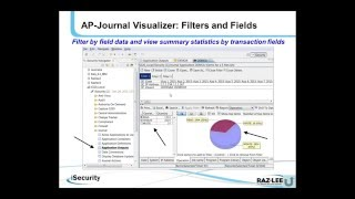 IBM i Application Security by iSecurity