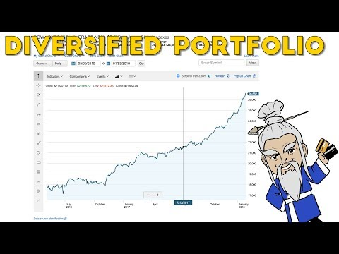 2018 Stock Portfolio Breakdown