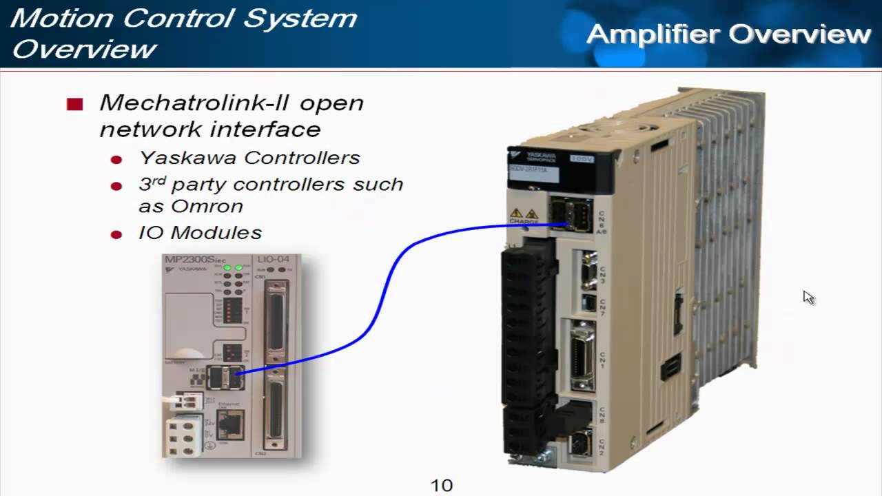 Motion Control System Overview Youtube