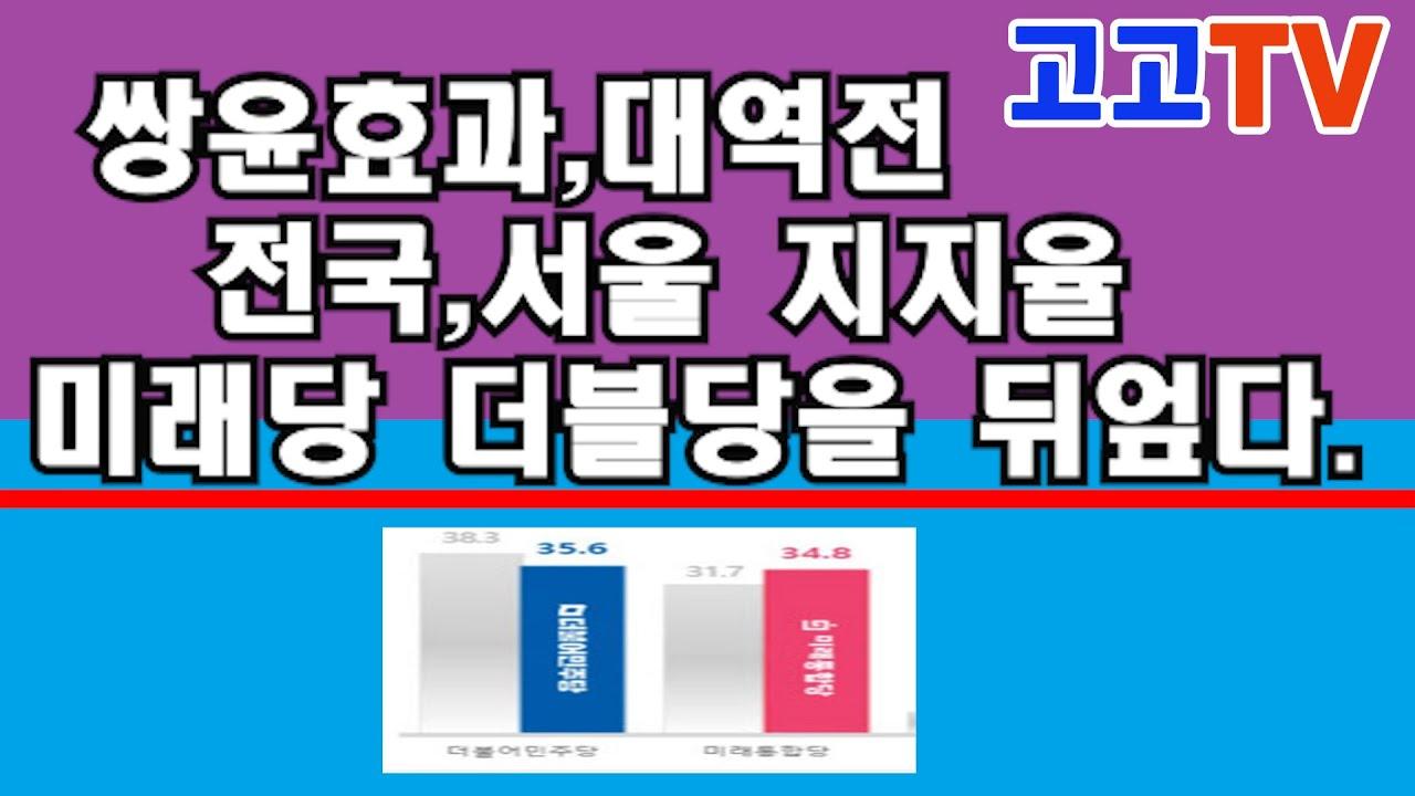 쌍윤효과 대역전,전국,서울지지율 ,미래당 더불당을 뒤엎다