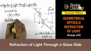 3. Physics | Refraction of Light | Refraction of Light Through a Glass Slab | by Ashish Arora