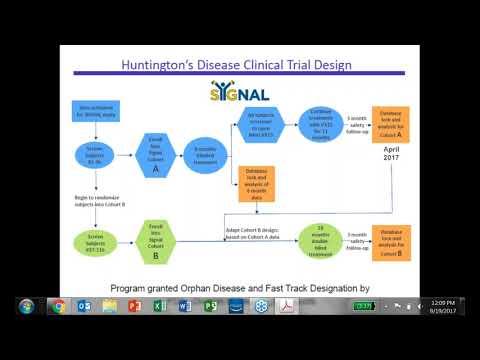 The SIGNAL Phase 2 Trial   Clinical Development of VX15 Anti Semaphorin 4D Antibod