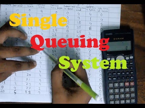 Simulation And Modeling Single Queuing System |Single Server Channel  Problem Part-2[Bangla Tutorial]