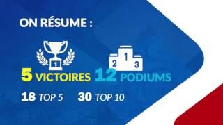 L'Equipe FDJ et le championnat de France : une belle histoire !