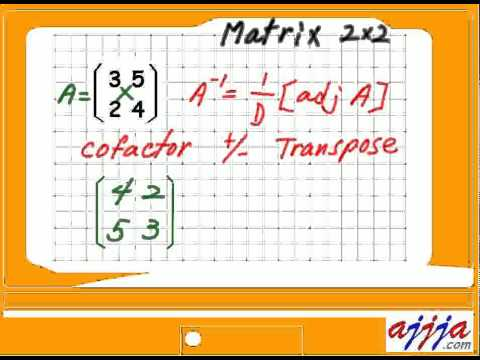 how to find minor of 2x2 matrix