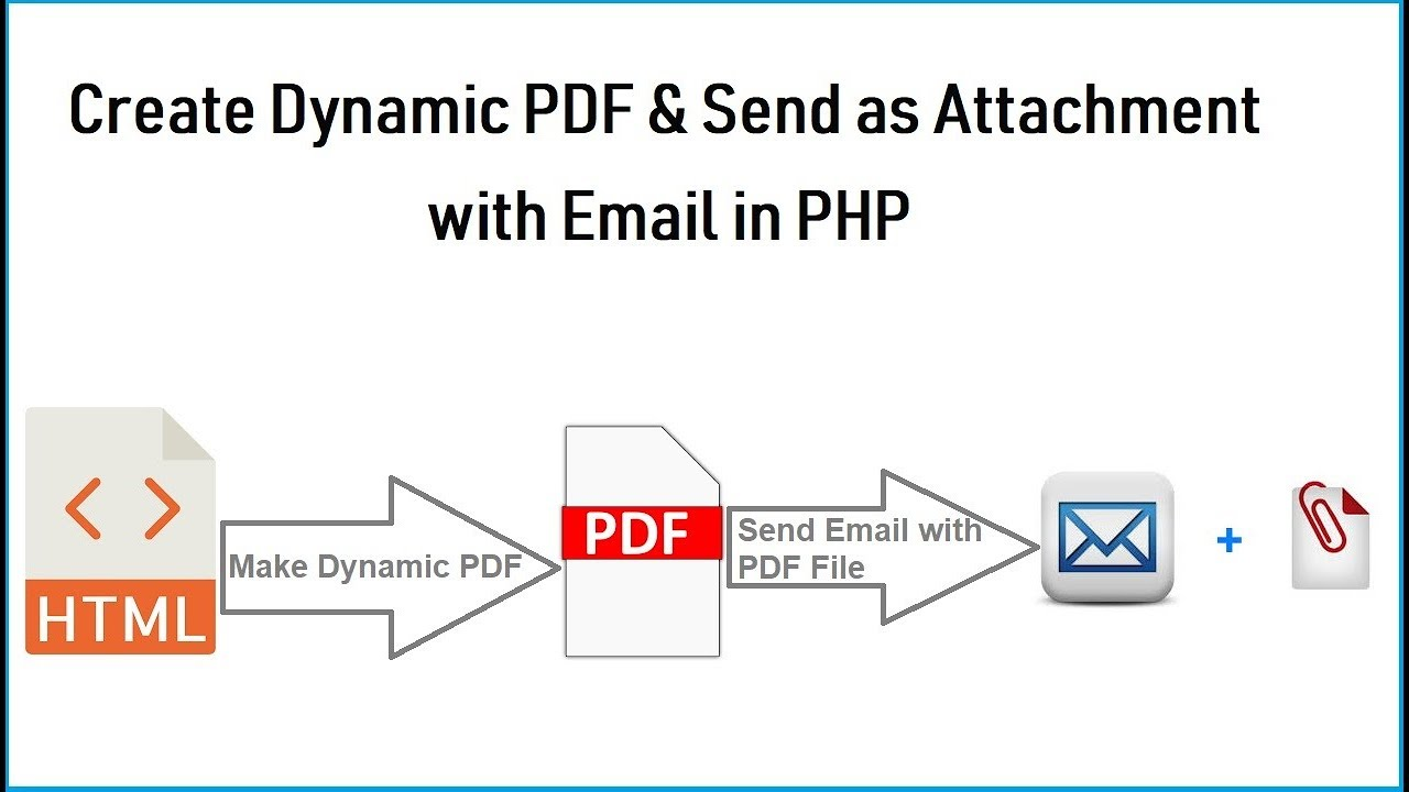 How To Pdf File On Button Click In Php