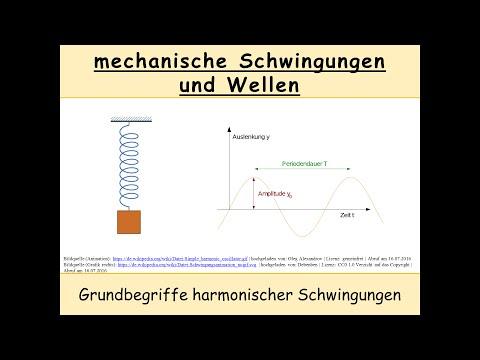 Grundbegriffe zu Schwingungen (harmonische Schwingung | Amplitude | Frequenz | Periode)
