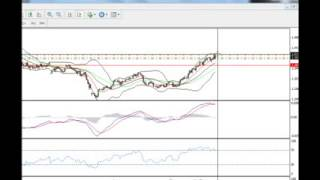 Binary Options Scalping Software 2015 | Binary Options Trading Software 2014