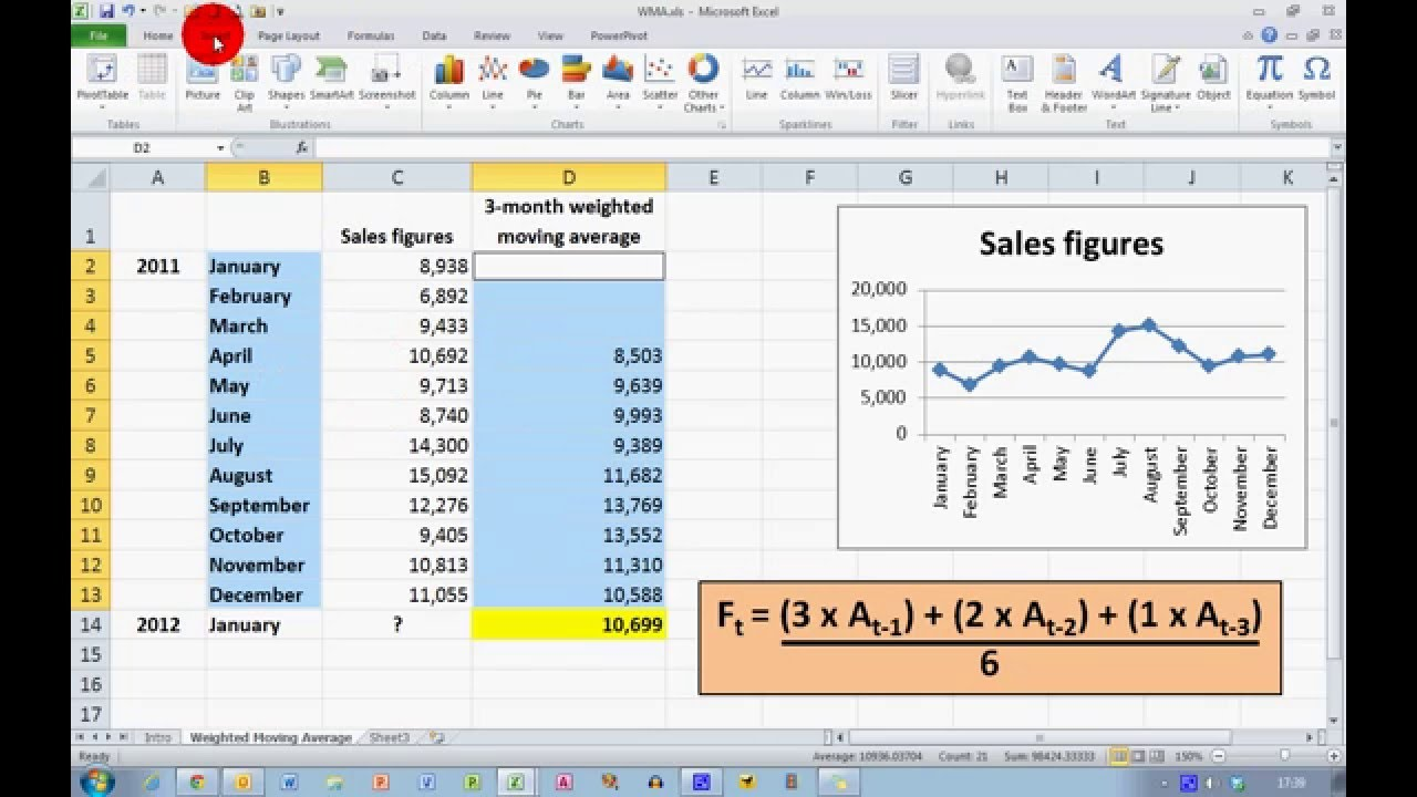 How To Calculate A Weighted Moving Average In Excel 2010 Youtube