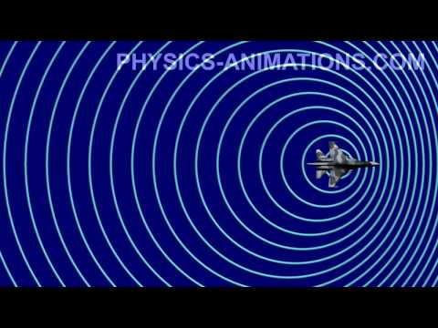 Doppler Effect and Shock Waves HD