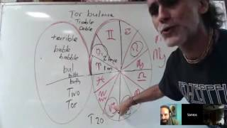 Torus Talk on the Tru-Mon Show - Santos Bonacci - Part 5 of 5
