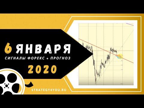 Прогноз EURUSD (+9 пар) на 6 ЯНВАРЯ 2020 + сигналы, обзоры, аналитика форекс