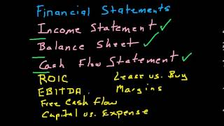 Airline Financial Statements - Introduction