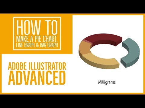 How to make a pie chart, line graph & bar graph