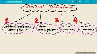 Kimyasal hesaplamalar 1