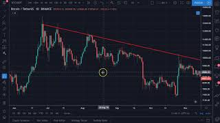 January 21st Bitcoin Cryptocurrency Alt Coin Market Update