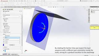 Design of FIM mold (Stainless Steel Swiss Gearwheel)