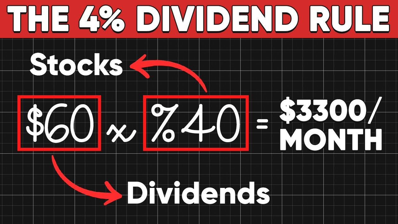 Quitting My $70,000 Job After Learning This DIVIDEND INVESTING Method