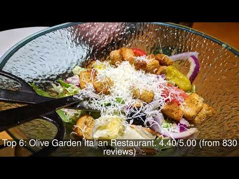 Best Restaurants You MUST TRY In Grand Forks, United States | 2019