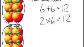Number Strings to Encourage Multiplication...