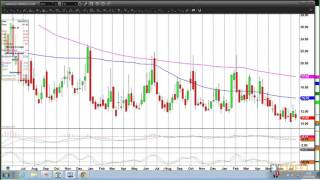 Jason Sen: Technical outlook for stock indices, commodities & Forex markets