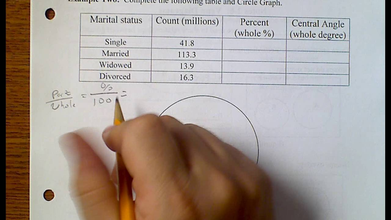 Math models topic 2 5 circle graphs and pie charts youtube math models topic 2 5 circle graphs and pie charts nvjuhfo Choice Image