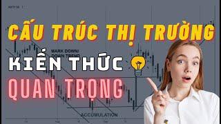 ✅ Kiến Thức Quan Trọng Trader Cần Nắm Về Cấu Trúc Thị Trường | TraderViet