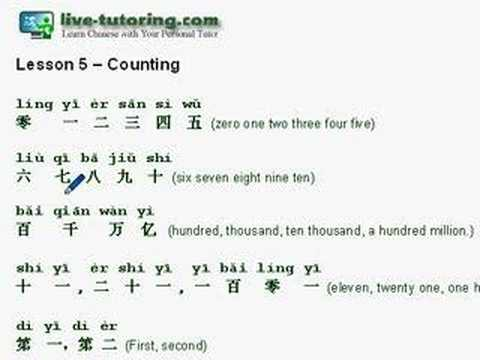 Mandarin HQ - Learn Mandarin Chinese with Free Video Lessons